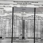 Photo of the Canelo vs Golovkin Judges Scorecards